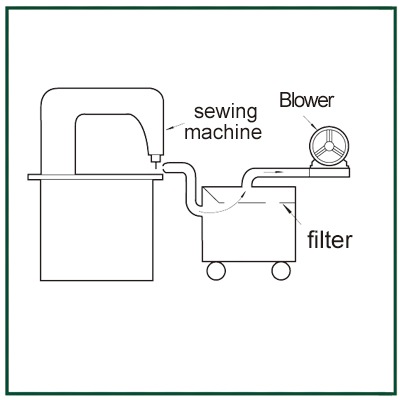 Industrial Use Sewing Machine