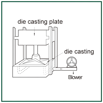Layer Die Casting Machine