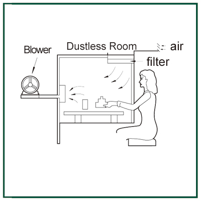 Dustless Room